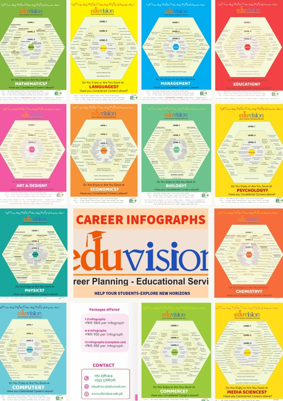 Infographs for Career Walls
