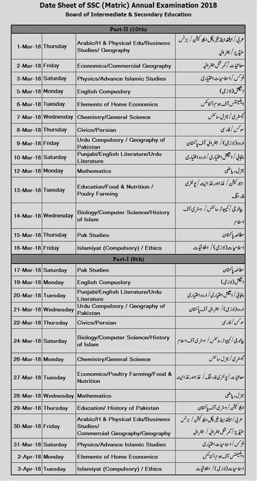 Matric (ssc) Date Sheet Of Annual Examination Bise Rawalpindi 2018