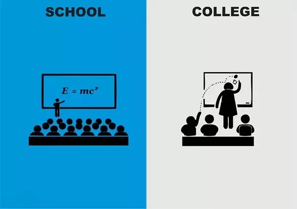 Difference Between School Vs College Life