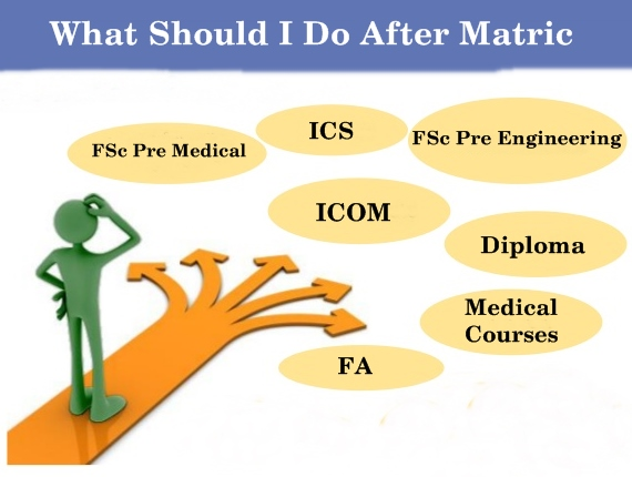 What Should I do After Matric: Study and Career Options