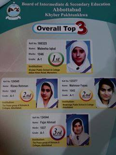 BISE Abbottabad Matric Result 2017 Girls outperform Boys