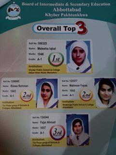 Bise Abbottabad Matric Result 2017 Girls Outperform Boys