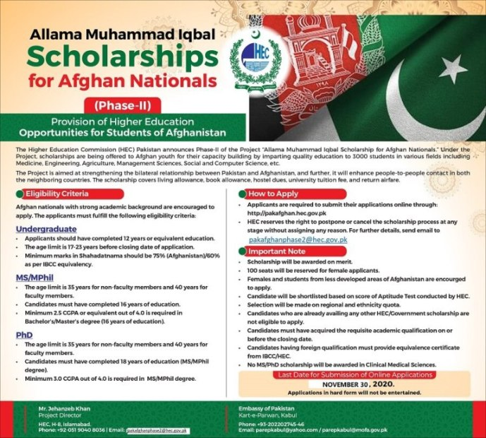 Hec Allama Muhammad Iqbal Scholarship For Afghan National